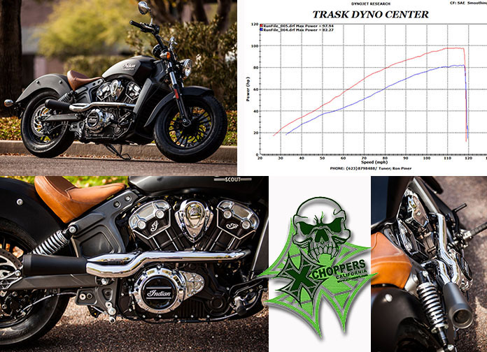 Trask Indian Scout 2-1 Exhaust - Black or Chrome